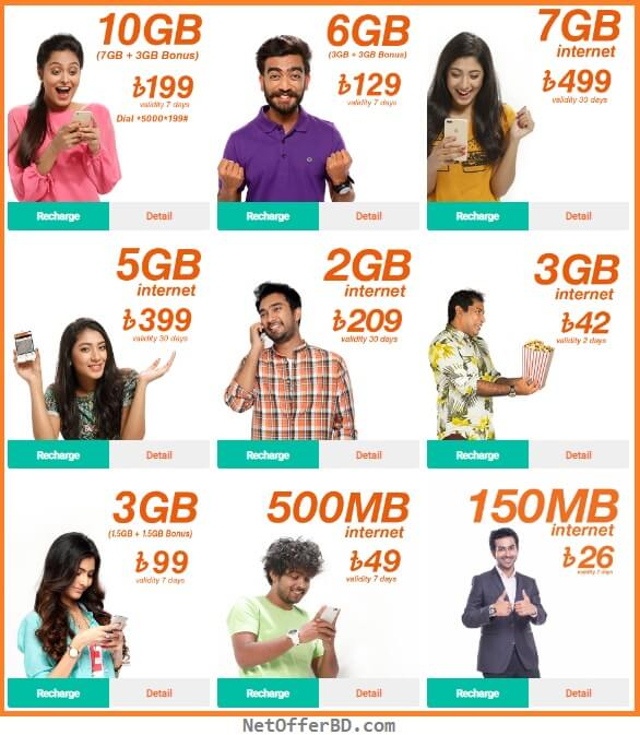 Banglalink Regular Internet Package